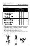 Rosemount 285 Annubar Pak-Lok-samling - Emerson Process ... - Page 5