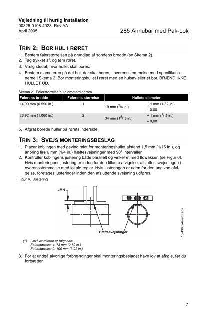 Rosemount 285 Annubar Pak-Lok-samling - Emerson Process ...