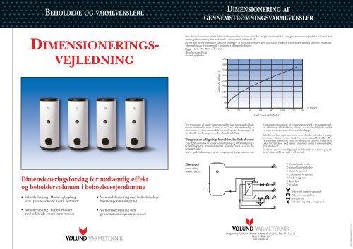 dimensionering af varmeveksler