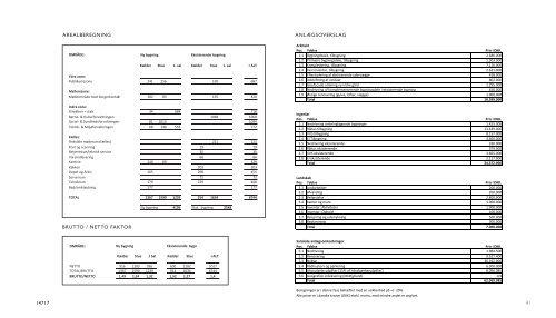 Henning Larsen Architects med Niras A/S og LiWplanning Aps