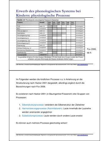 Linguistische Grundlagen Phonologie - Dr. Karin Reber