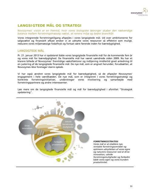 novozymes' årsrapport 2012