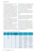 Samfundsfagsnyt 172 - FALS - Page 4