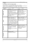 Historie - Brændkjærskolen - Kolding Kommune - Page 5
