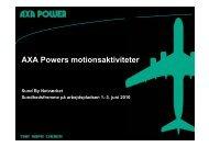 AXA Powers motionsaktiviteter - Sund By Netværket