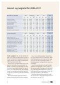 Årsberetning 2011 - Viborg Fjernvarme - Page 6