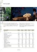 Årsrapport 2003-1.qxd - Tivoli - Page 4