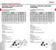 VVS-guiden | Kapitel 1.00 | Afsnit 1.25-1.32 - Danfoss Varme ...