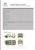 citroën grand c4 picasso tekniske specifikationer og udstyr - Page 3