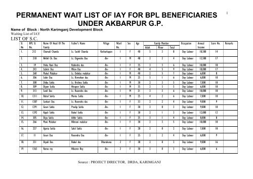 permanent wait list of iay for bpl beneficiaries 1 under