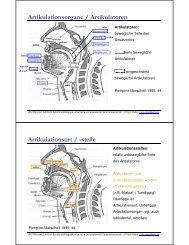 Artikulationsorgane / Artikulatoren Artikulationsort ... - Dr. Karin Reber