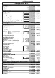 Årsregnskab 2012 - Taulov Antenneforening