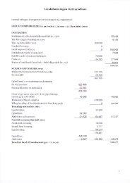 Regnskab 2010 - Landsforeningen Rett Syndrom