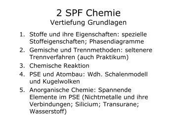 P_Chemie Start SPF FS11 - kantik