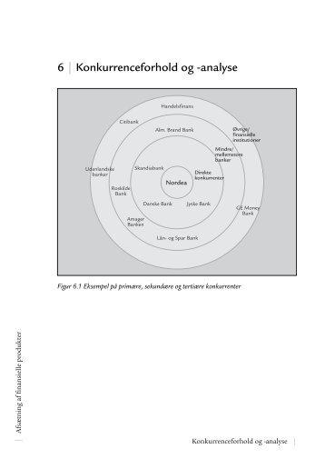 6 | Konkurrenceforhold og -analyse
