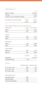 Arbejdsmarkedssatser og sociale satser - LO - Page 2