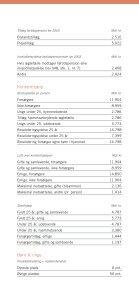 Arbejdsmarkedssatser og sociale satser - LO - Page 4