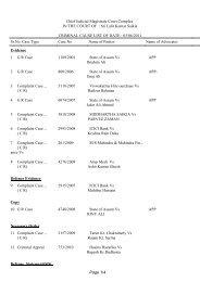 Sri Lalit Kumar Saikia CRIMINAL CAUSE LIST OF DATE - Kamrup