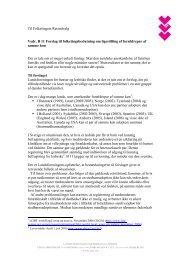 HS_2006-07_B11 - Landsforeningen for bøsser og lesbiske