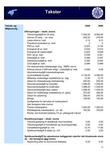 Teknik- og Miljøudvalget - Læsø Kommune