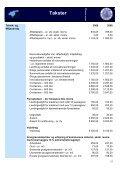 Teknik- og Miljøudvalget - Læsø Kommune - Page 3