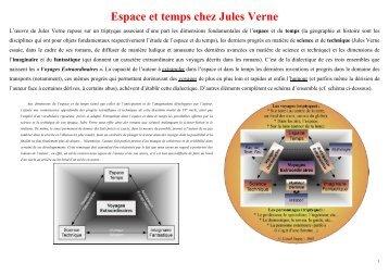 Exposition pédagogique sur Jules Verne et son oeuvre : 2° partie