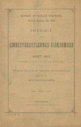 Oversigt over Sindssygeasylernes Virksomhed Aaret 1903 - SSB
