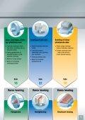 Håndbog til problemløsning - Henkel Loctite - Page 5