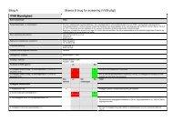 Bilag a - skema vedr screening (vvm-pligt) - Favrskov Kommune
