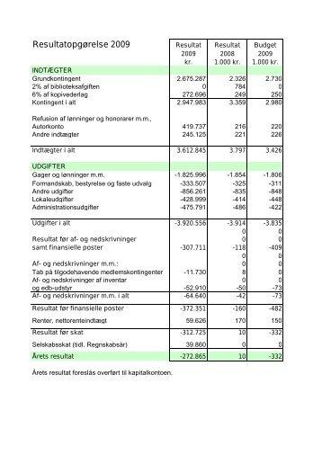 Årsregnskab 2009 - Dansk Forfatterforening