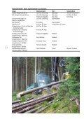2001 - Havass Skog BA - Page 6