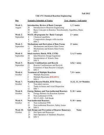 Syllabus - Engineering School Class Web Sites