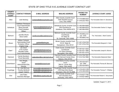 Juvenile Courts Contact List 081611 - Ohio Department of Job