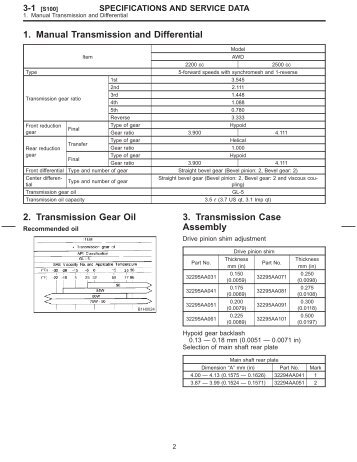Transmission and Differential.pdf - Ken Gilbert