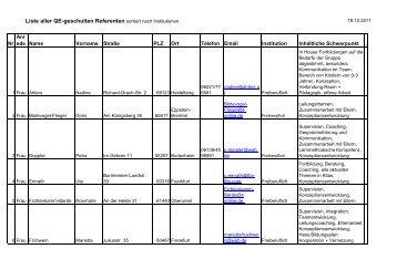 Liste aller QE-geschulten Referenten