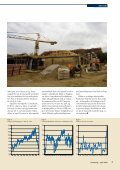 Hvornår sænker ECB renten? - Sydbank Schweiz AG - Page 7