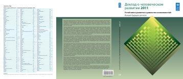 Human Development Report 2011