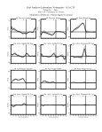 Gait Analysis Laboratory Votorantin - A.A.C.D. - Análise de Marcha - Page 2