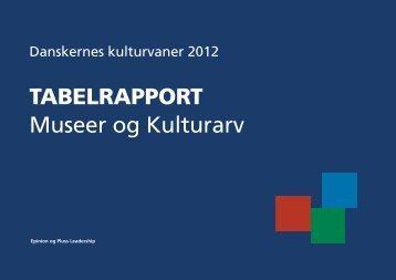 TABELRAPPORT Museer og Kulturarv - Kulturministeriet