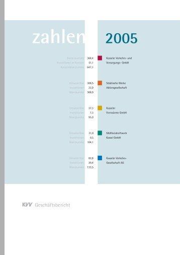 zahlen 2005 - KVG