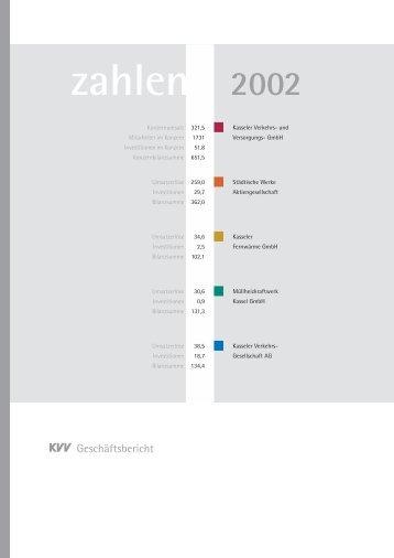 zahlen 2002 - KVG