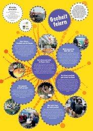 Gscheit feiern - Lokale Agenda 21 Wien