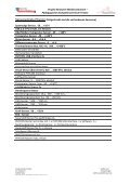 Download/Anzeigen - Hessen - Page 3