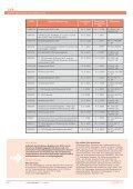 VERKEHRS- RECHT 08 - Seite 6