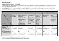 Download der Checkliste - Lehrerfortbildungsserver Baden ...