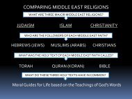 COMPARING MIDDLE EAST RELIGIONS
