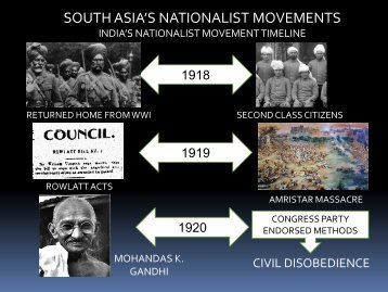 SOUTH ASIA'S NATIONALIST MOVEMENTS
