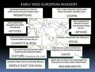 Lesson #6 India Case Study