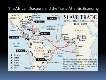 Trans african slave trade system