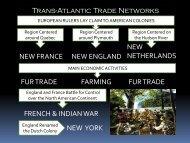 Trans-Atlantic Trade Networks NEW FRANCE NEW ...